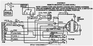 1995 ford f150 radio wiring diagram best 1978 chevy 3500 door quad 1995 ford f150 radio wiring diagram amazing ignition wiring diagram ford f150 wiring diagram and of