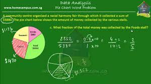 Pie Chart Problems Year 6 Elementary Math Grade 6 Pie Charts Problem Sum 1
