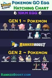Pokemon Go Egg Hatching Chart 2km 5m 10km Learn Tips