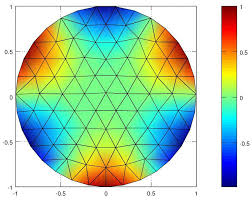 solving 2d laplace on unit circle with nonzero boundary conditions in matlab