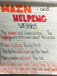 Main And Helping Verb Anchor Chart Teaching Verbs Verb