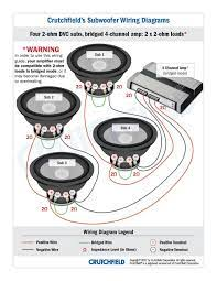 Subwoofer Wiring Diagrams Throughout 4 Ohm Dual Voice Coil Diagram Inside 1  | Subwoofer wiring, Car audio installation, Car audio