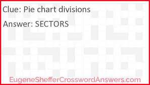 Pie Chart Divisions Crossword Clue