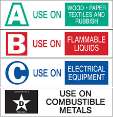 Fire Extinguisher Class A B C Or D Labels W Usage Text
