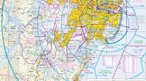 Learning About Aeronautical Charts General Discussion No