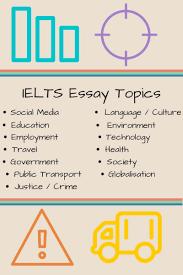 Ielts Writing Task 2 Essay Structure Ielts Writing Topics