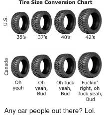 Tyre Ratio Chart Tyre Size Conversion Chart Tyres Size Conversion Chart