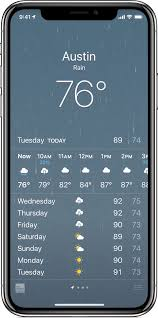 Significant Weather Charts Explained About The Weather App And Icons On Your Iphone And Ipod
