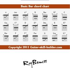 Guitar Chord Notes Chart Download Basic Guitar Chords Note Sample For Free