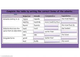 comparative and superlative adverbs - Interactive worksheet