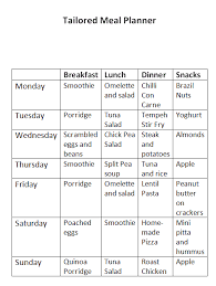 Sample-Meal-Plan - Personal Trainer And Coach Upper & Lower Hutt ...