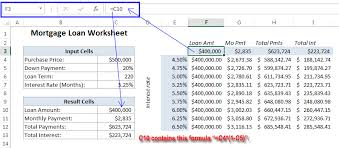 How To Create One Variable Data Table In Excel 2013 What