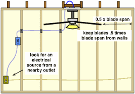ceiling fan wiring diagram one switch images hunter ceiling fan how to frame for a new ceiling fan and light fixture do it yourself