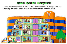Image result for INSIDE HOSPITAL
