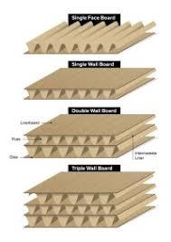 Corrugated Sheet Weight Chart Aluminum Sheet Aluminum