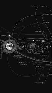 Chart Of Cosmic Exploration The Chart Of Cosmic Exploration In 2019 Space Astronomy
