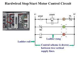 start stop control circuit diagram facbooik com Start Stop Control Diagram start stop motor control diagram facbooik motor control diagrams start stop