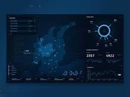 Sci Fi Chart Server Management Sci Fi Dashboard By Kostia Varhatiuk For