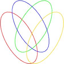 a survey of venn diagrams  what is a venn diagram what is a venn diagram