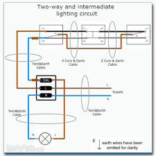 two way and intermediate lighting circuit wiring am2 exam two way and intermediate lighting circuit