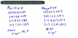 Kindergarten Rules For Multiplying And Dividing Integers YouTube ...
