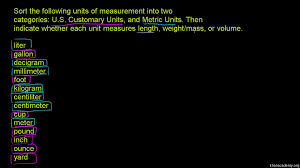 U S Customary And Metric Units
