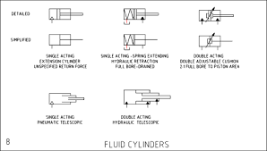 hydraulic pneumatic circuit symbols fluid cylinders
