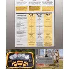 Metal Detector Comparison Chart Garrett Ace 200 Metal Detector Shop Features Reviews