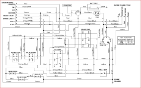 toro ztr wiring diagram wiring diagram for cub cadet zero turn the wiring diagram for cub cadet zero turn the wiring diagram i have a cub cadet zero