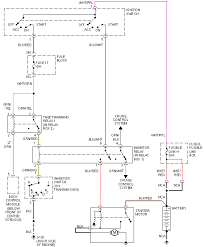 wiring diagram for hyundai i30 wiring wiring diagrams online hyundai i30 wiring diagram hyundai wiring diagrams online