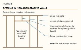 5 ways to improve construction framing