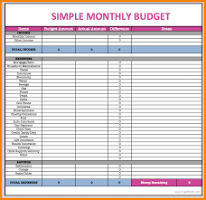 How To Make A Monthly Budget Excel Spreadsheet Household Budget Planner How To Make An