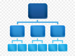 Generic Org Chart Generic Organizational Chart Png Organizational Chart