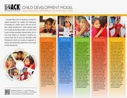 Child Development Stages Chart 0 19 Child Development Chart 0 19 Years Moral 2013 Early Education
