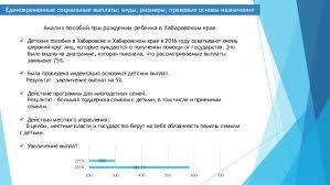 дипломная презентация по единовременным социальным выплатам  правовые основы назначения 7