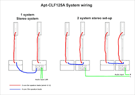 wiring diagram for xlr connector inspirationa speakon connector speakon jack wiring diagram wiring diagram for xlr connector inspirationa speakon connector wiring diagram fresh best 4 pole switch wiring