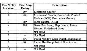 2003 e350 fuse box smart wiring diagram 2001 ford e250 fuse box diagram ford e350 fuse box diagram 2003 simple wiring diagram detailed ford crown victoria fuse box 2003 e350 fuse box