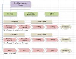 Financial Flow Chart Template Free 20 Sample Flow Chart Templates In Pdf Excel Ppt