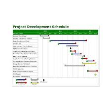 Disadvantages Of Gantt Charts How Can Gantt Charts Stifle