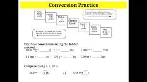 72 Logical Conversion Ladder Metric System