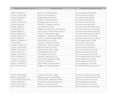 IDWNúmerodeLicencia IDWNombre IDWFechadeexpiración .1008- 000411 Joel Matos  Rivera 01 de noviembre - [PDF Document]
