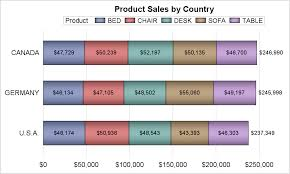 Chart Labels Hbar With Data Labels Graphically Speaking