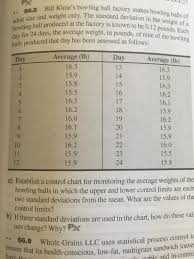 Bowling Average Chart Solved Please Solve This Problem Including Building The