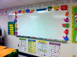 Classroom Wall Decoration With Charts School Wall Decoration With Charts Www Bedowntowndaytona Com