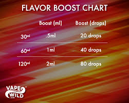 Vape Wild Diy Chart Getting Started With Diy Flavor Boost Vapewild