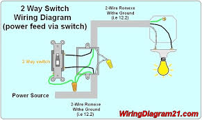 wiring a basic light switch diagra in diagram carlplant how to wire a single pole switch with power at light at Basic Light Switch Wiring Diagram