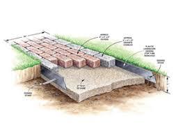 garden paths easy. build a brick pathway in the garden paths easy s