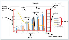 Excel Chart Label Data Points Best Excel Charts Types For Data Analysis Presentation And