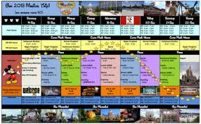 Trip Planner Excel How To Create A Trip Planning Spreadsheet