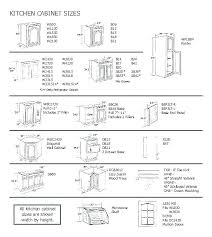 Microwave Size Chart Kitchen Sink Width And Height How To Measure Cabinet Size
